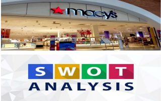 SWOT Analysis of Macy's