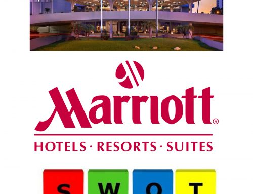Marriott SWOT Analysis | SWOT Analysis of Marriott