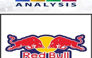 SWOT Analysis of Red Bull