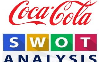 Coca Cola SWOT Analysis