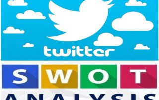 SWOT Analysis of Twitter