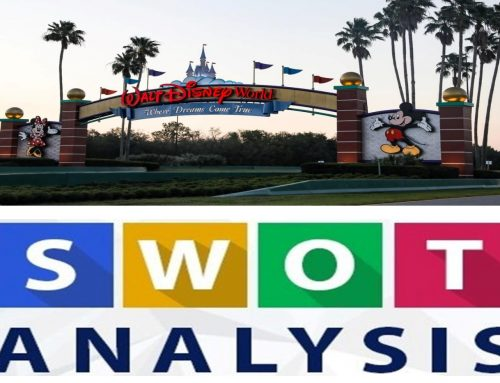 Walt Disney SWOT Analysis | Business Analysis of Disney (SWOT)