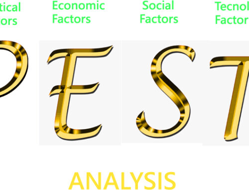 The Role of PEST Analysis in Marketing