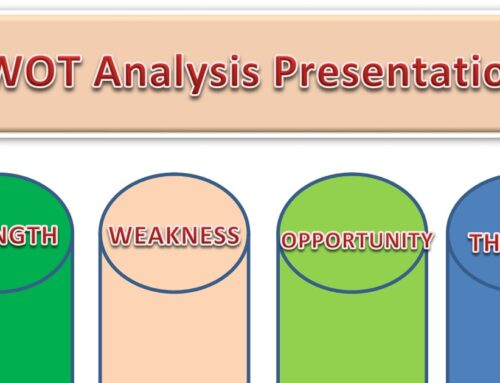 6 Steps to Make an Effective SWOT Analysis Presentation