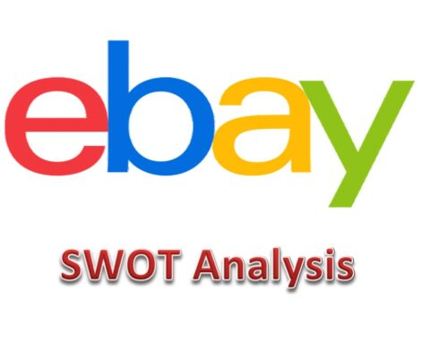 eBay SWOT Analysis – 2021 | SWOT analysis of eBay
