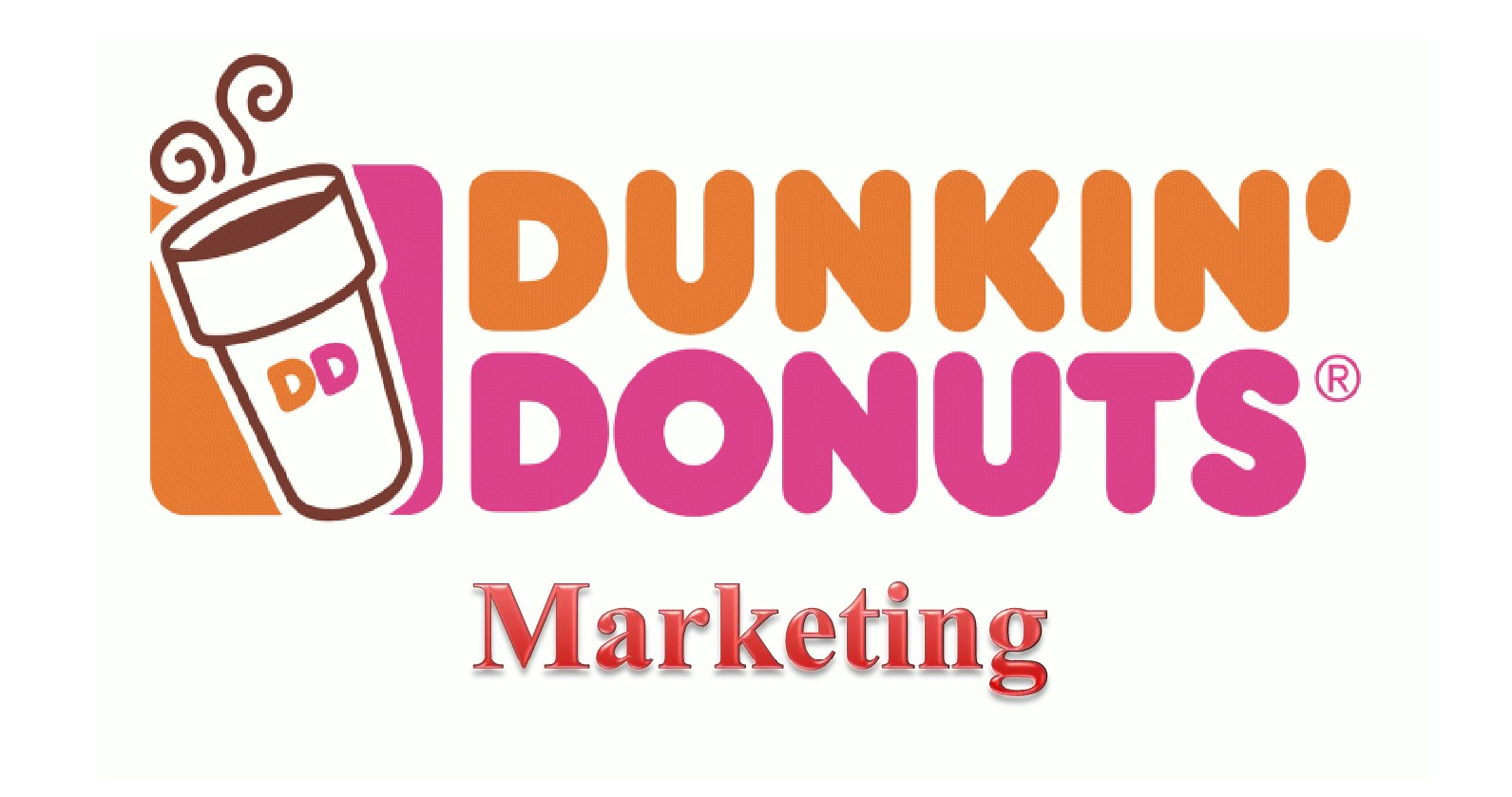 marketing strategy of Dunkin Donuts