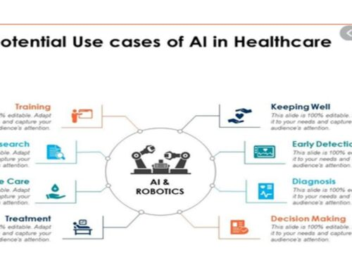 Edge AI (Artificial Intelligence) – IoT in Healthcare – New Opportunities, Case Studies